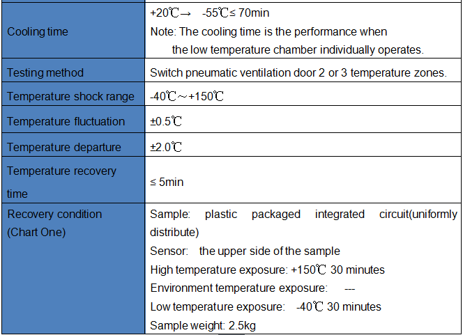 Thermal Shock Chamber Key Specifications